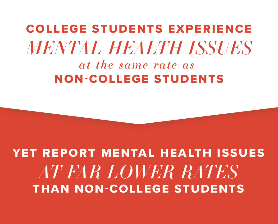 the importance of improving mental health in colleges If every california public college student with a current mental health  improve mental health  mental health services the importance.