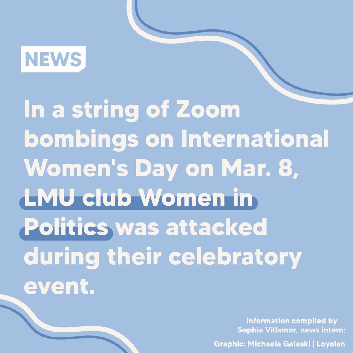 Zoom Bombings