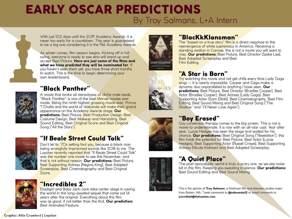 Early Oscar predictions | | laloyolan com