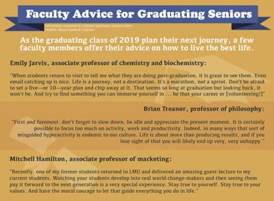 Faculty Advice for Graduating Seniors