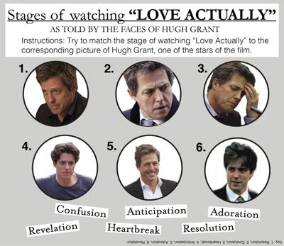 The emotional stages of 'Love Actually' | Culture | laloyolan com