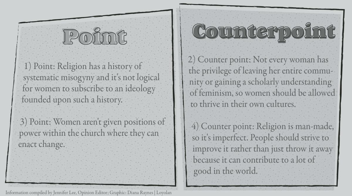 point/ counterpoint
