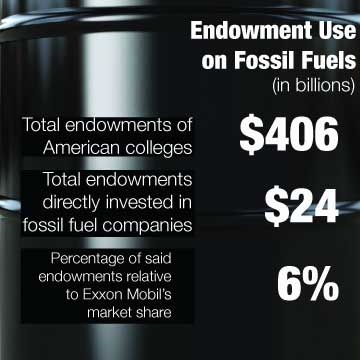 Endowment Use on Fossil Fuels