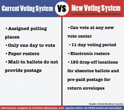 votingsystem
