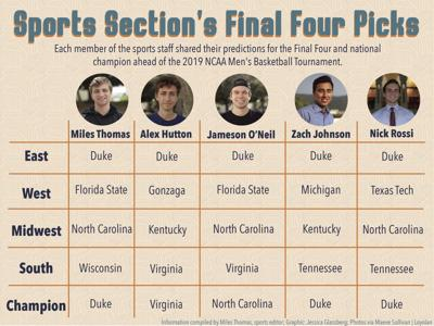 Final Four Picks