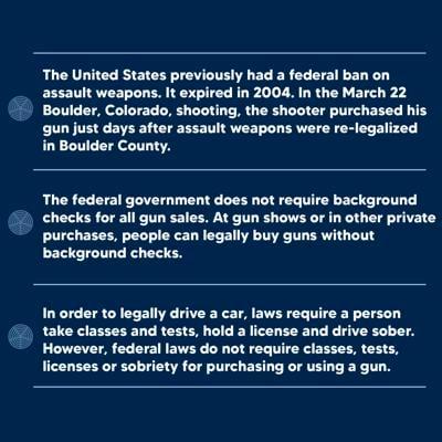 Gun laws: fast facts