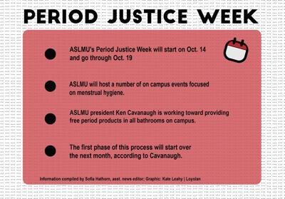 Period Justice