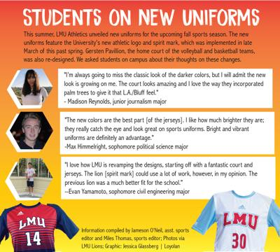 huge selection of 79770 566da Students on new uniforms, court | Sports | laloyolan.com