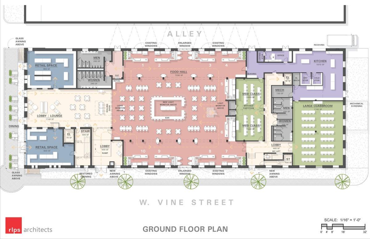Southern Market Rendering Ground Floor.jpg
