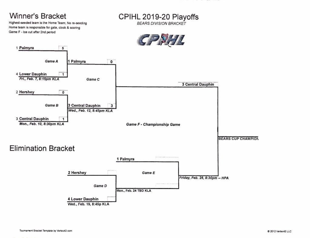 CPIHL 2020 Bears Playoffs 3.0