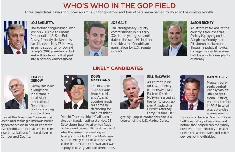 2022 GOP Governor Candidates: Declared and likely
