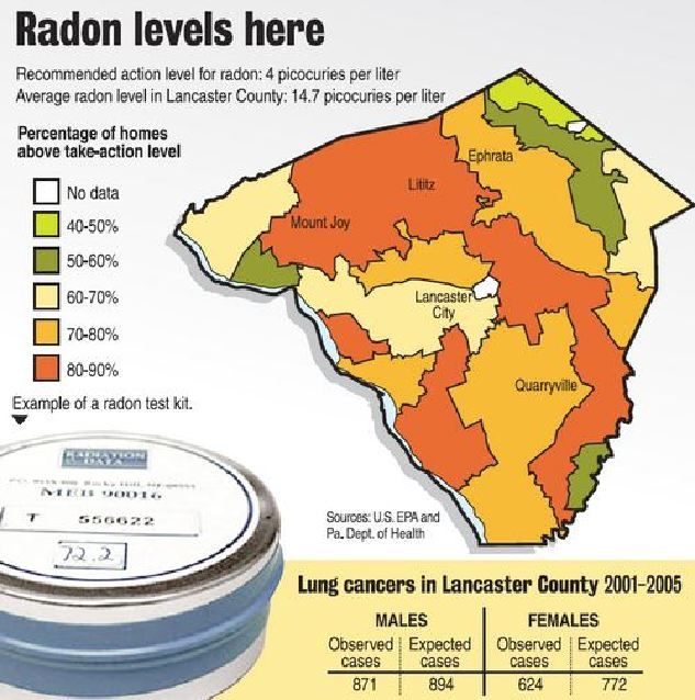 Are Radon Fears Overblown News Lancasteronlinecom - Radon us map
