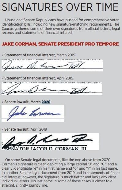 Caucus signature analysis 1
