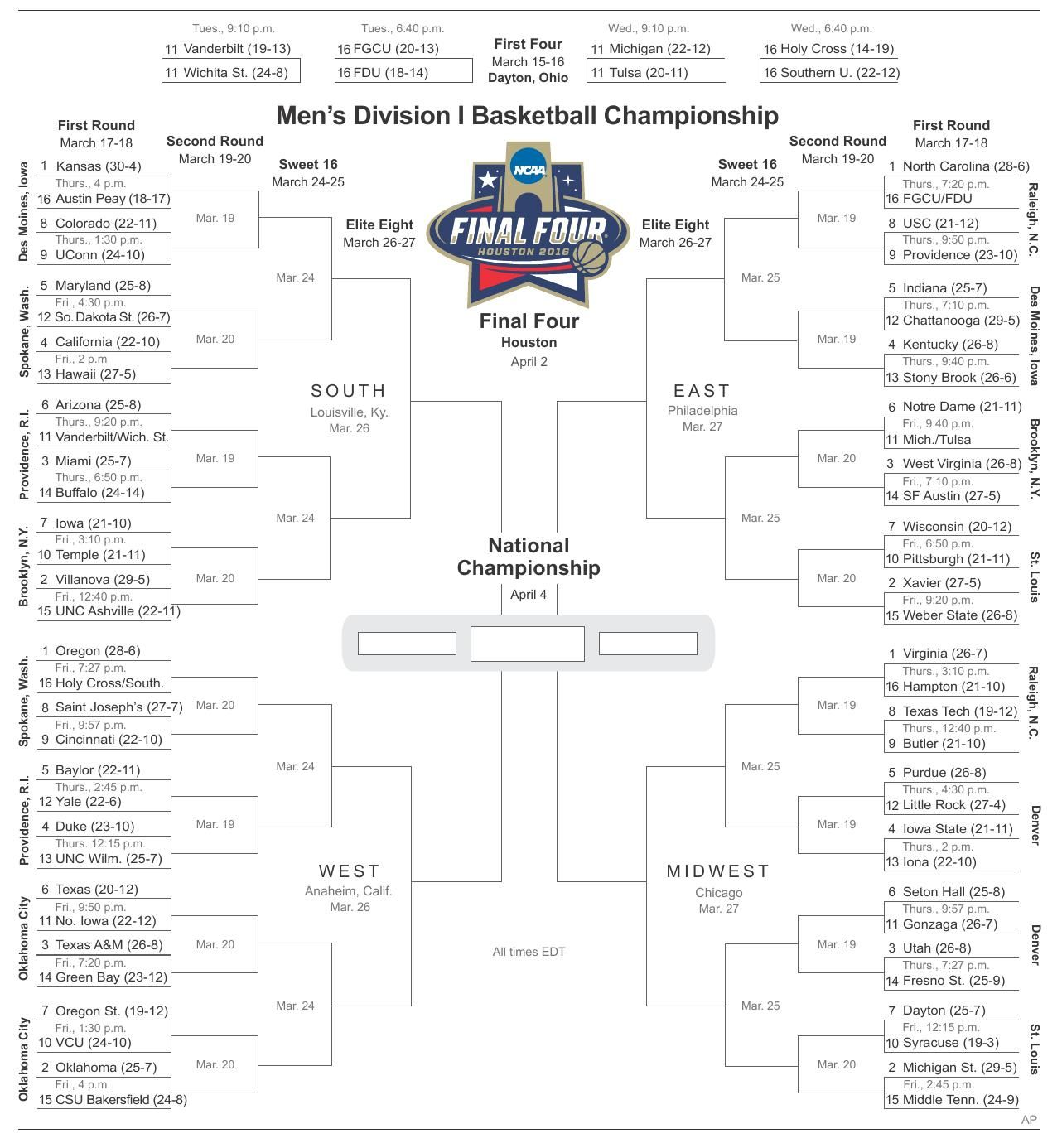 photo relating to Printable March Madness Bracket known as Printable NCAA bracket 2016: Deliver your March Insanity selections