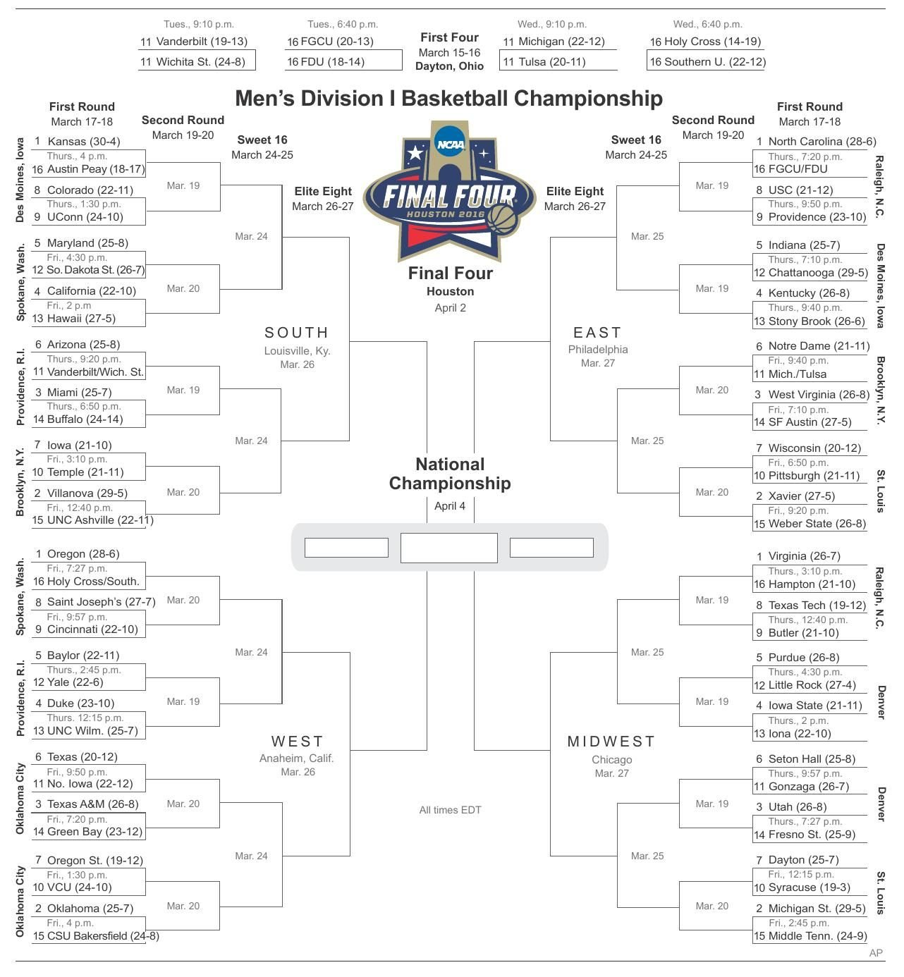 picture regarding Printable March Madness Bracket named Printable NCAA bracket 2016: Deliver your March Insanity selections