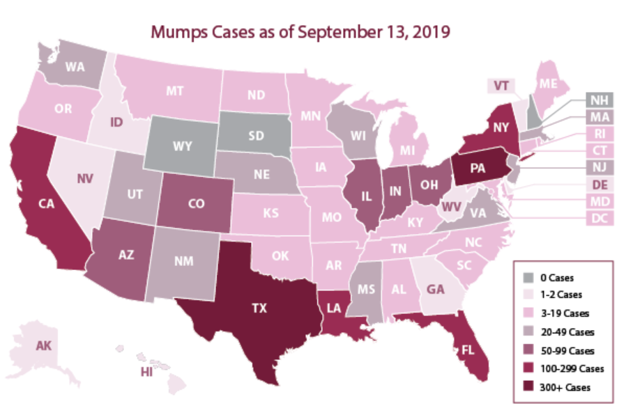 US mumps cases as of Sept. 13, 2019