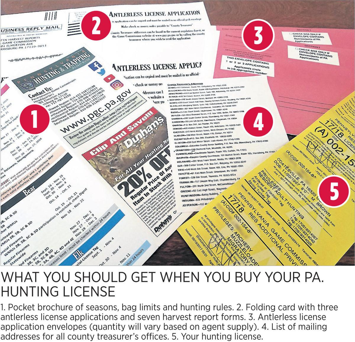 Pa hunters not getting adequate license materials angry for Pa fishing license online