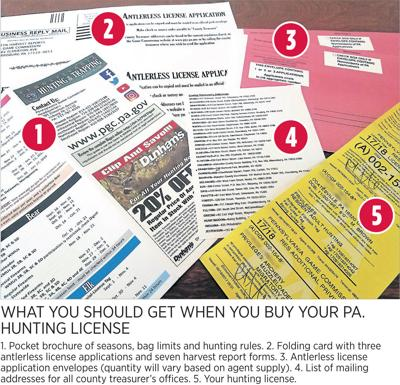 PA hunters not getting adequate license materials
