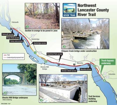 Northwest River Trail