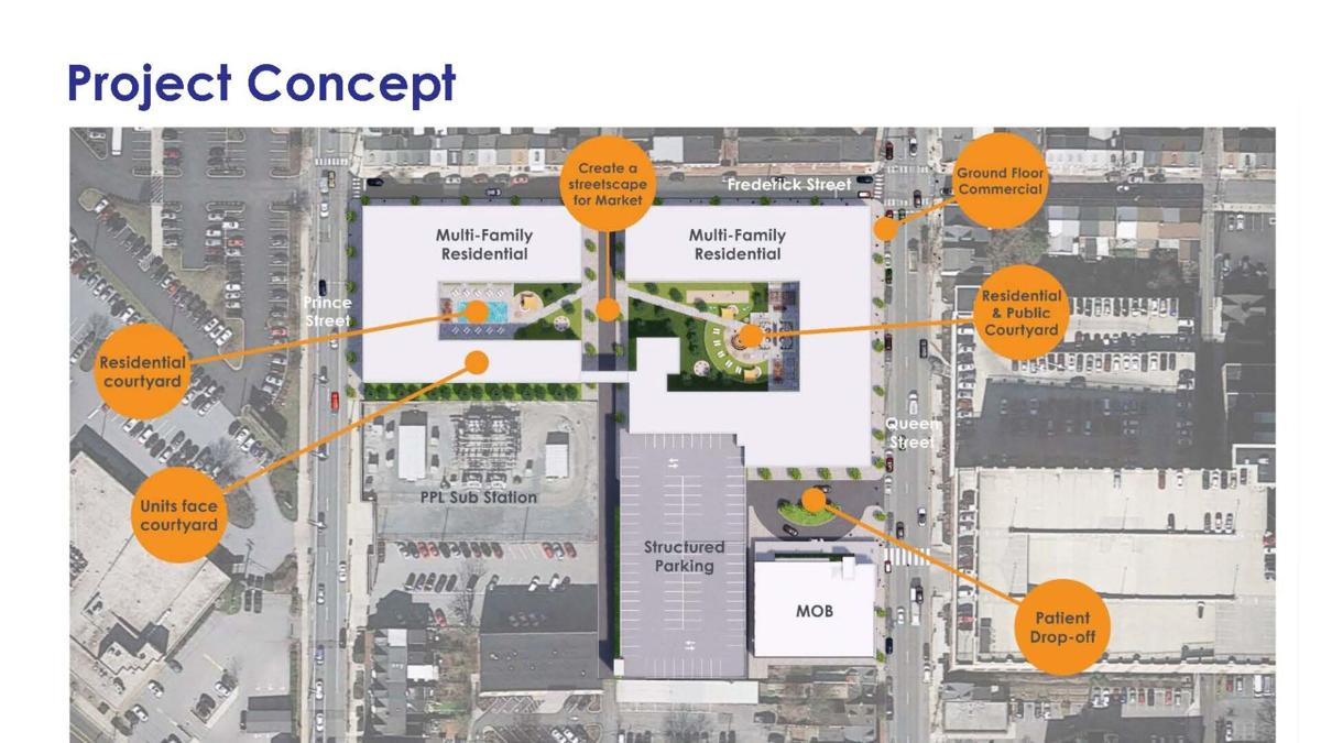 Concept map of former YMCA site