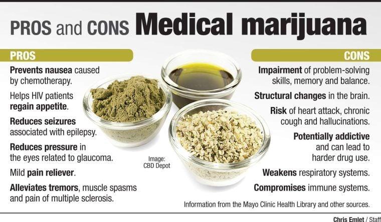 the benefits of medicinal marijuana usage essay [medicinal marijuana] what are the pros and cons of using medical marijuana are there more health benefits or health risks medical marijuana essay.