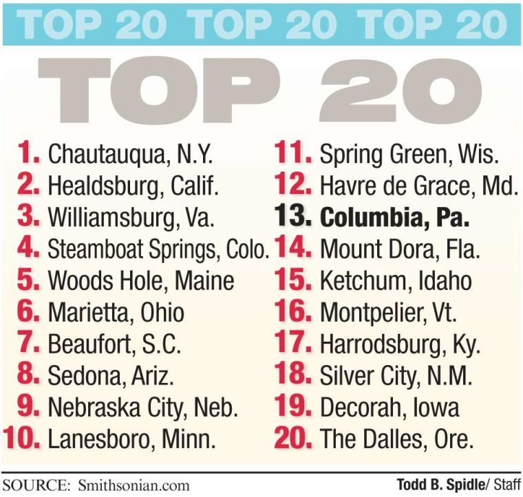 """Columbia Named One Of """"20 Best Small Towns To Visit"""" In U"""