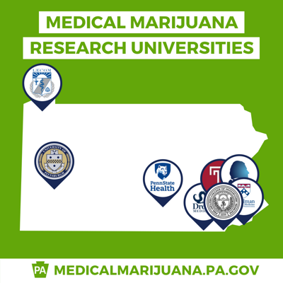 research universities medical schools awarded medical marijuana certification