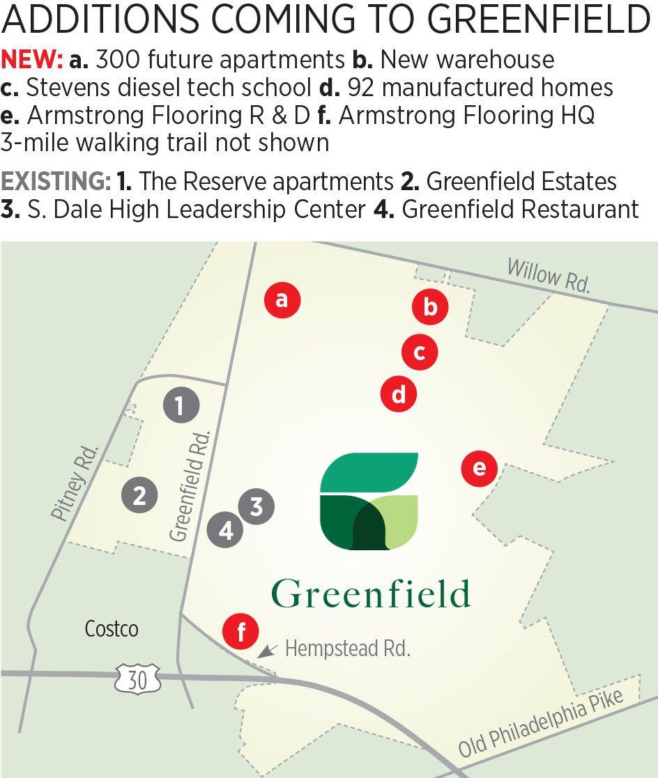 GreenfieldMap