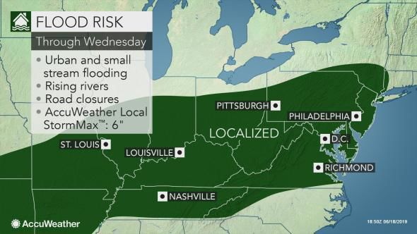 More rain ahead for Lancaster County