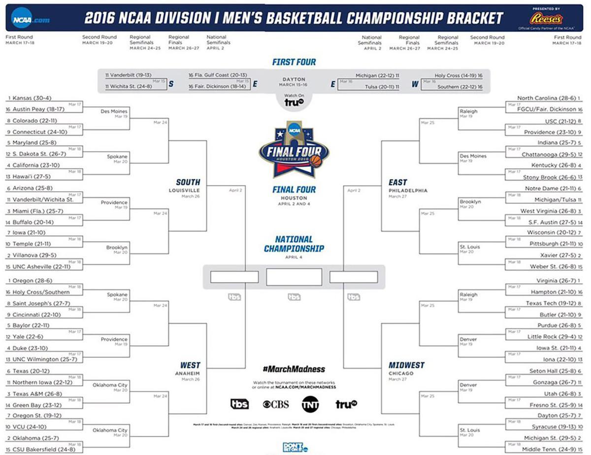 Ncaa Bracket 2018 Tournament Teams Set Print Your Men S: Printable NCAA Bracket 2016: Make Your March Madness Picks