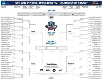 Printable Ncaa Bracket 2016 Make Your March Madness Picks Local