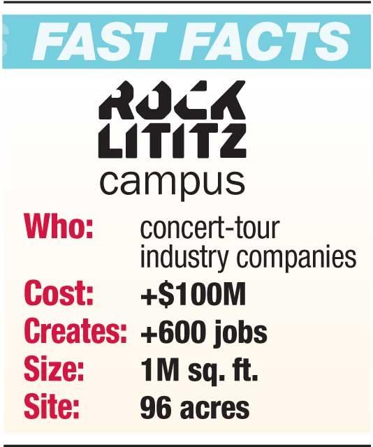 Rock Lititz fast facts