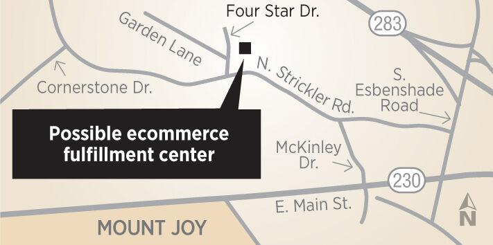 eCommerce Center