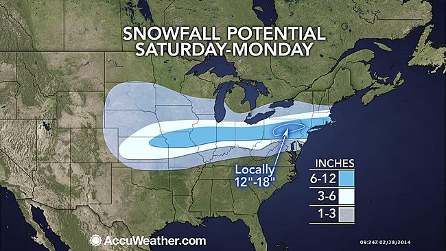 AccuWeather graphic for 2/28/2014