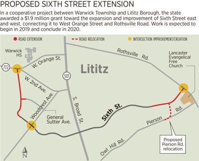 Lititz/Warwick Sixth Street improvements