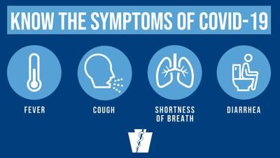 OUTDATED know the symptoms of COVID-19 graphic