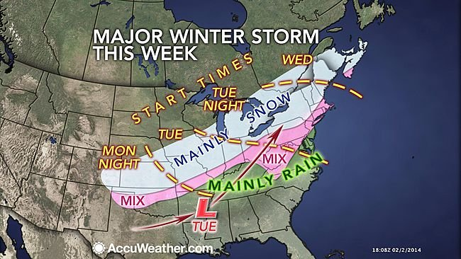 AccuWeather graphic for week of Feb. 3, 2014