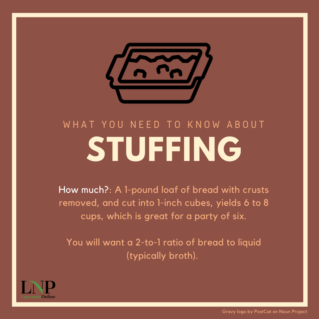 Stuffing infographic