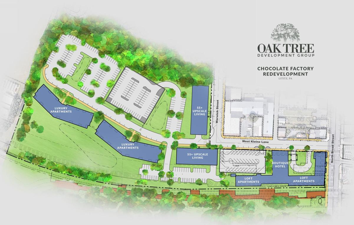 Luxury Apartments Plan plans for former wilbur chocolate plant in lititz include luxury