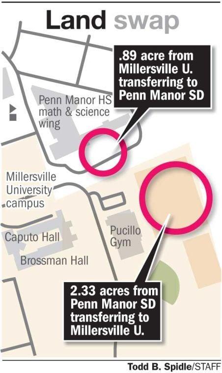 Land swap - Penn Manor SD and Millersville University