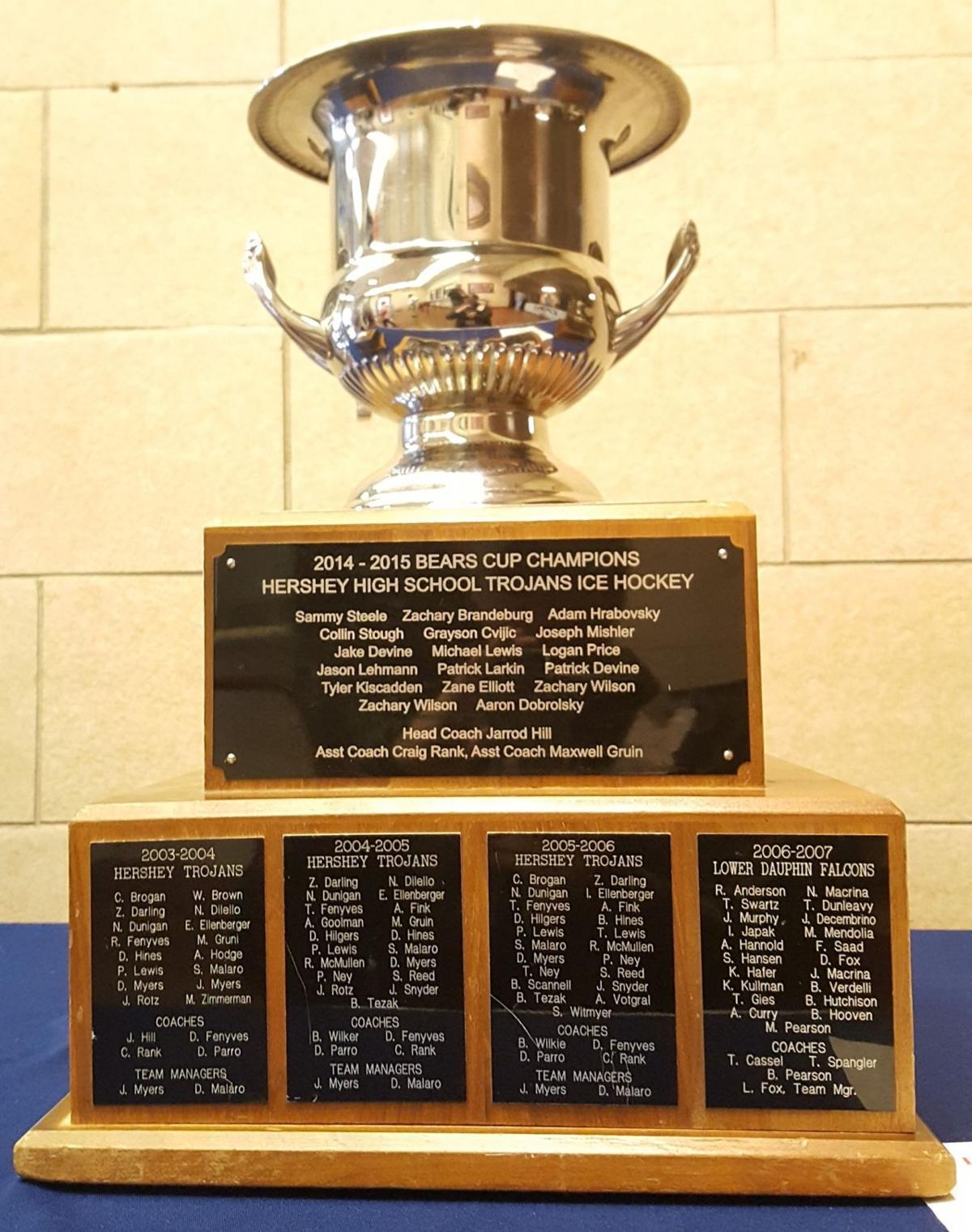 CPIHL's Bears Cup
