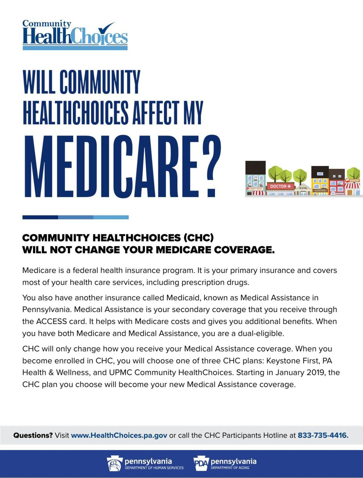 WILL COMMUNITY HEALTHCHOICES AFFECT MY MEDICARE?