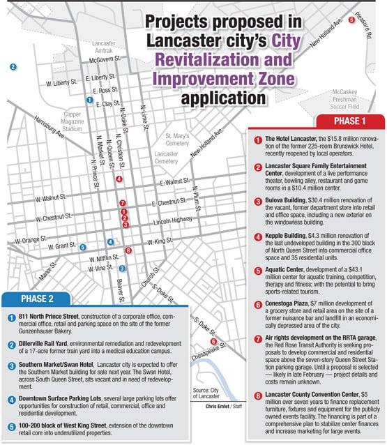 CRIZ economic development zone awarded to Lancaster