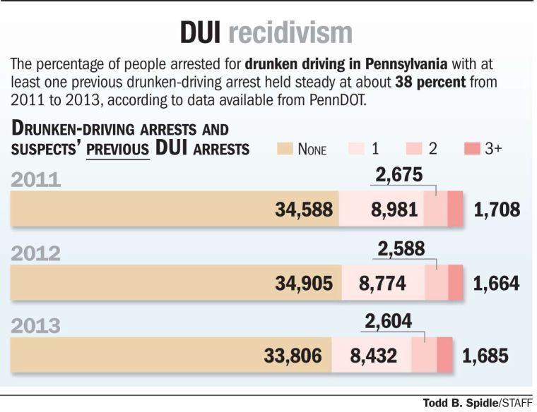 Smucker brings discussion of tougher DUI laws to Lancaster