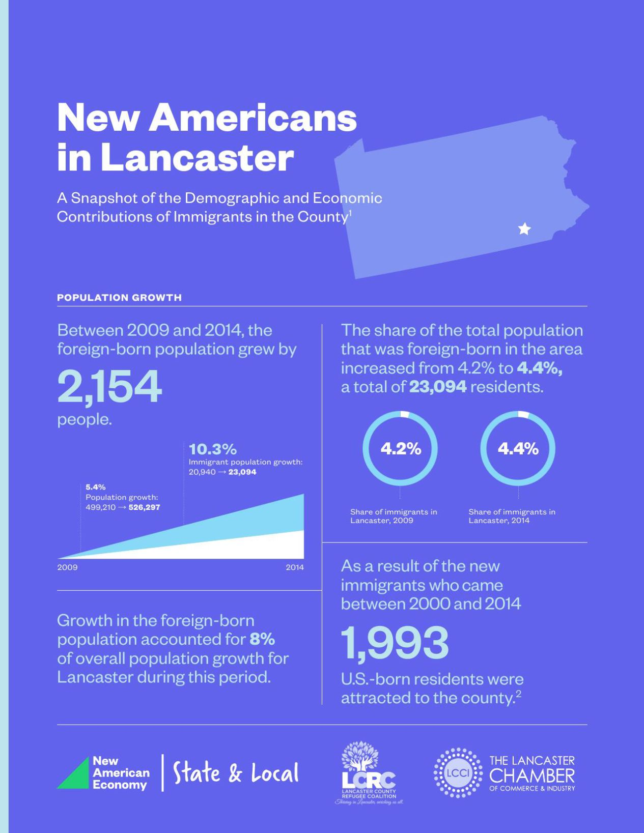 New Americans in Lancaster