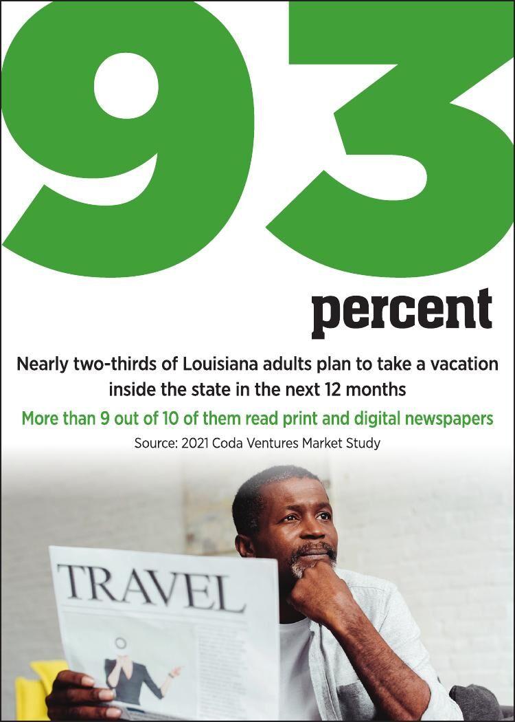 LPA House Ad Market Study-Travel.pdf