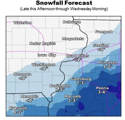 NWS Snow Projections
