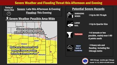 NWS Storm Outlook
