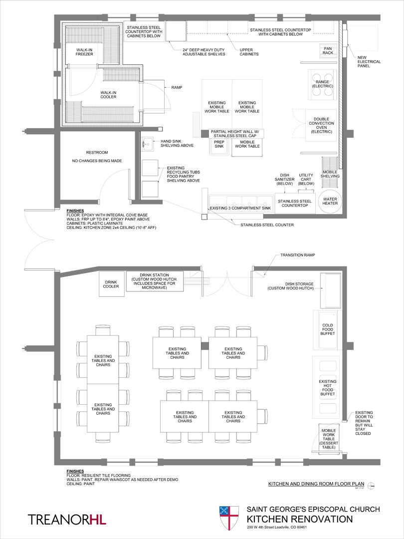 New kitchen plans