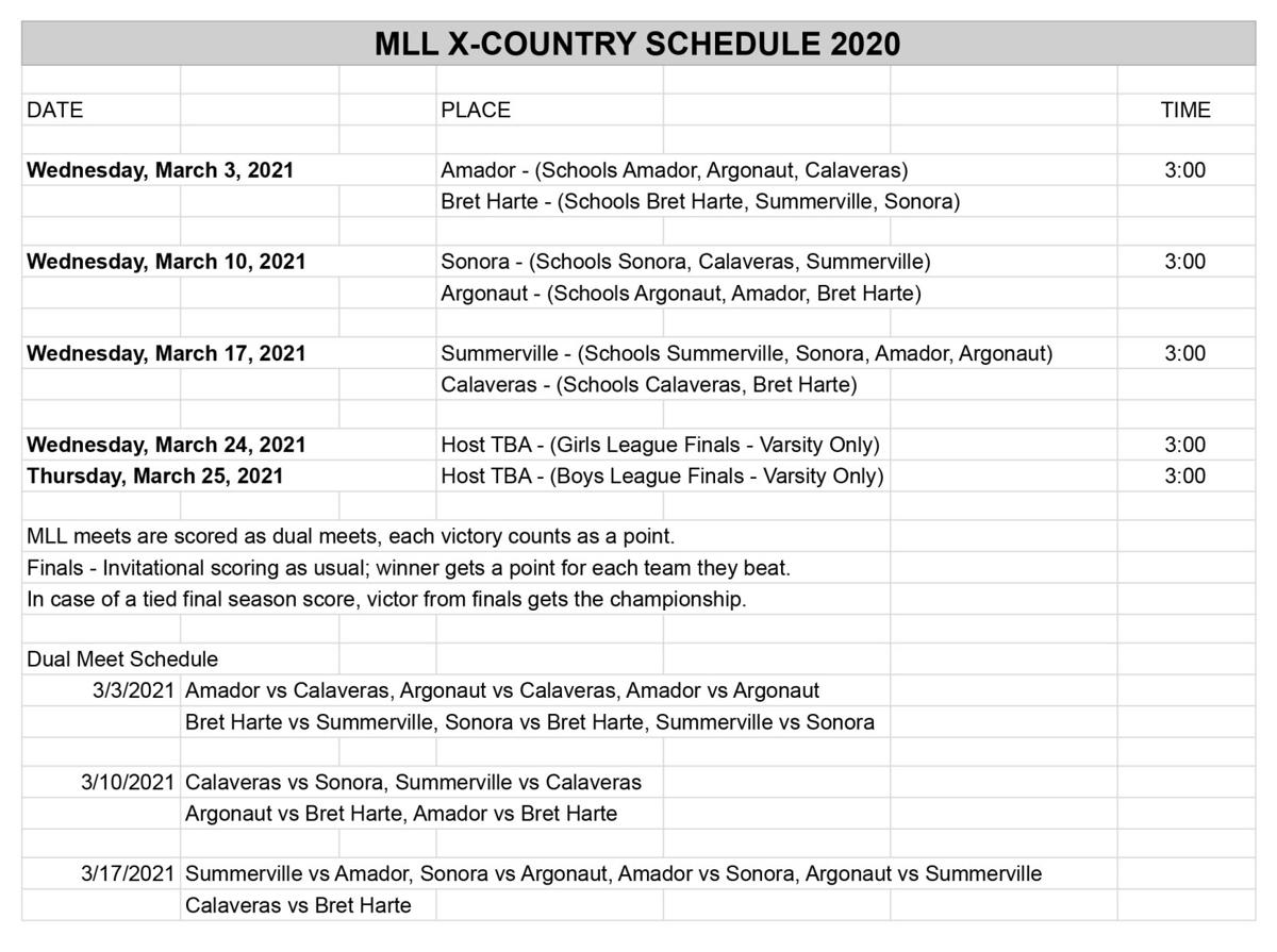 2020/21 Season 1 Cross Country